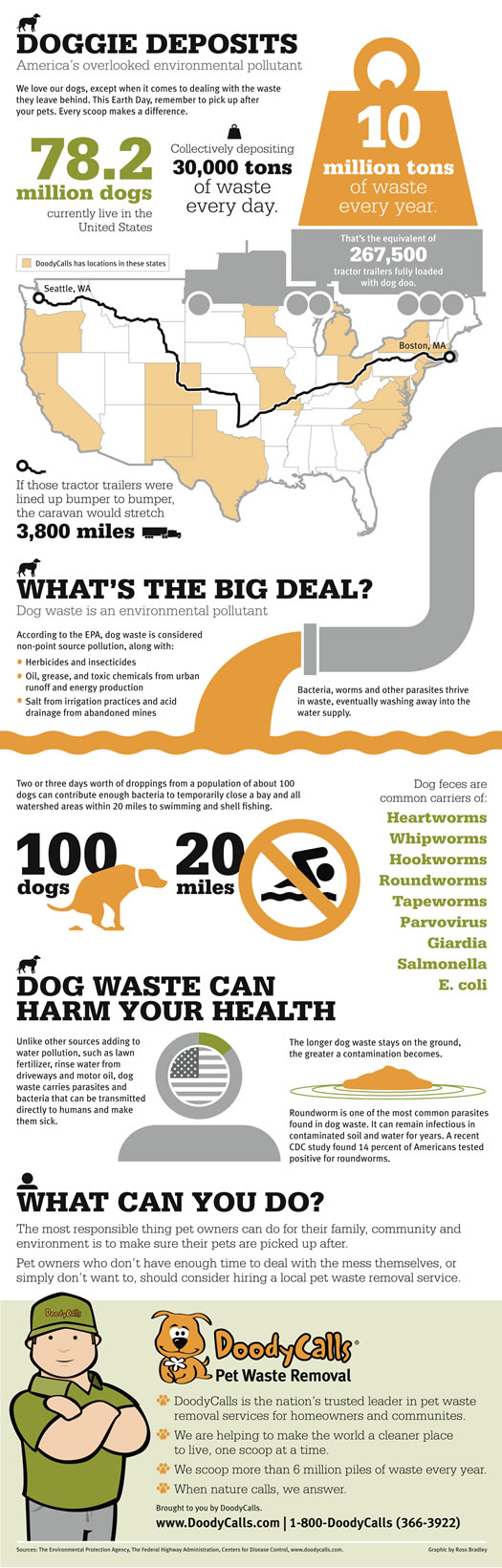 Doody_Calls_Earth_Day_Infographic_525